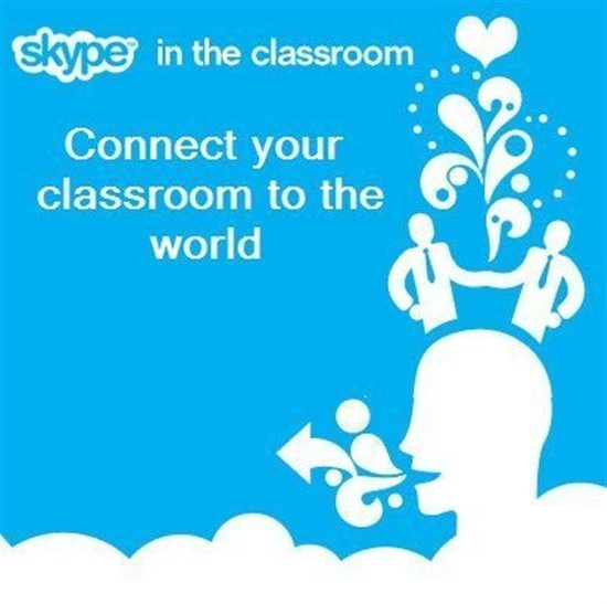 Skype – Reflecting on the Adventure!